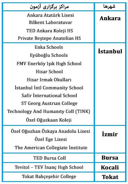 مراکز برگزاری آزمون SAT در ترکیه
